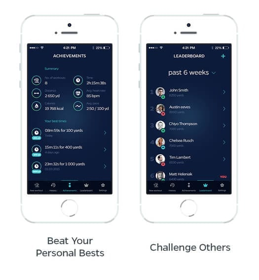 Swimmo Mobile App Personal Bests & Challenge