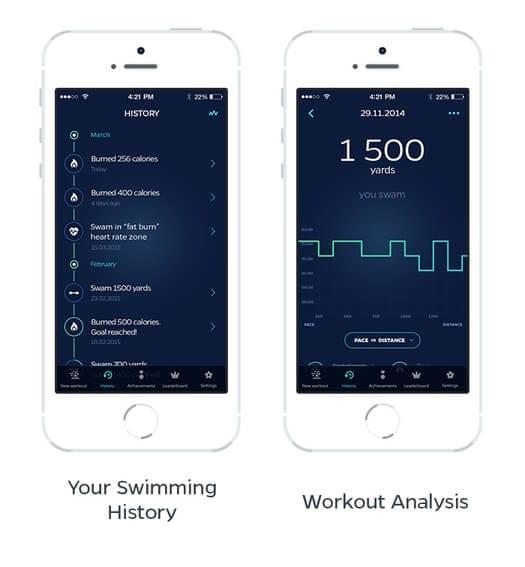 Swimmo Mobile App Log & Analysis