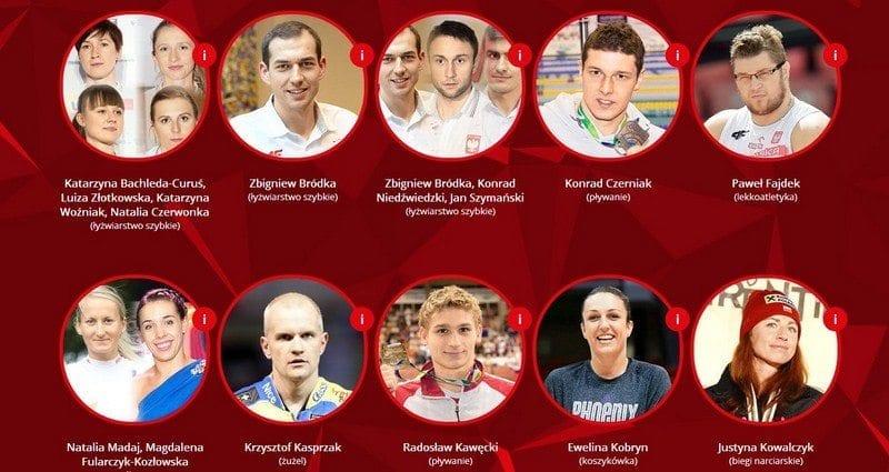80 Plebiscyt na 10 Najlepszych Sportowców Polski 2014