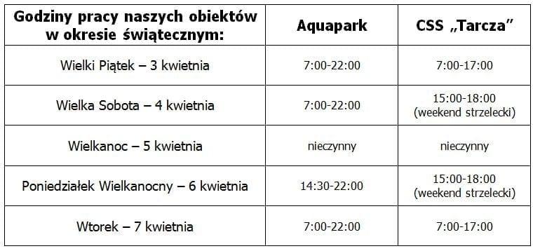 Godziny pracy obiektów w Wielkanoc - Aquapark Piła