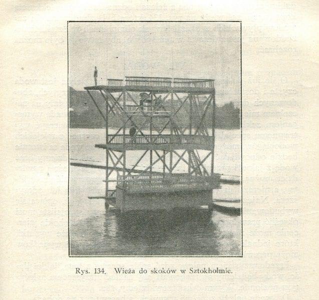 Odrzutnia, trampolina i skocznie – 1928r