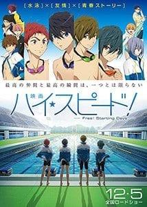 High Speed Swimming Movies